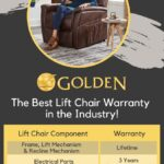 thumbnail of The Best Warranties in the Industry! (3)