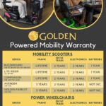 thumbnail of The Best Warranties in the Industry! (5)